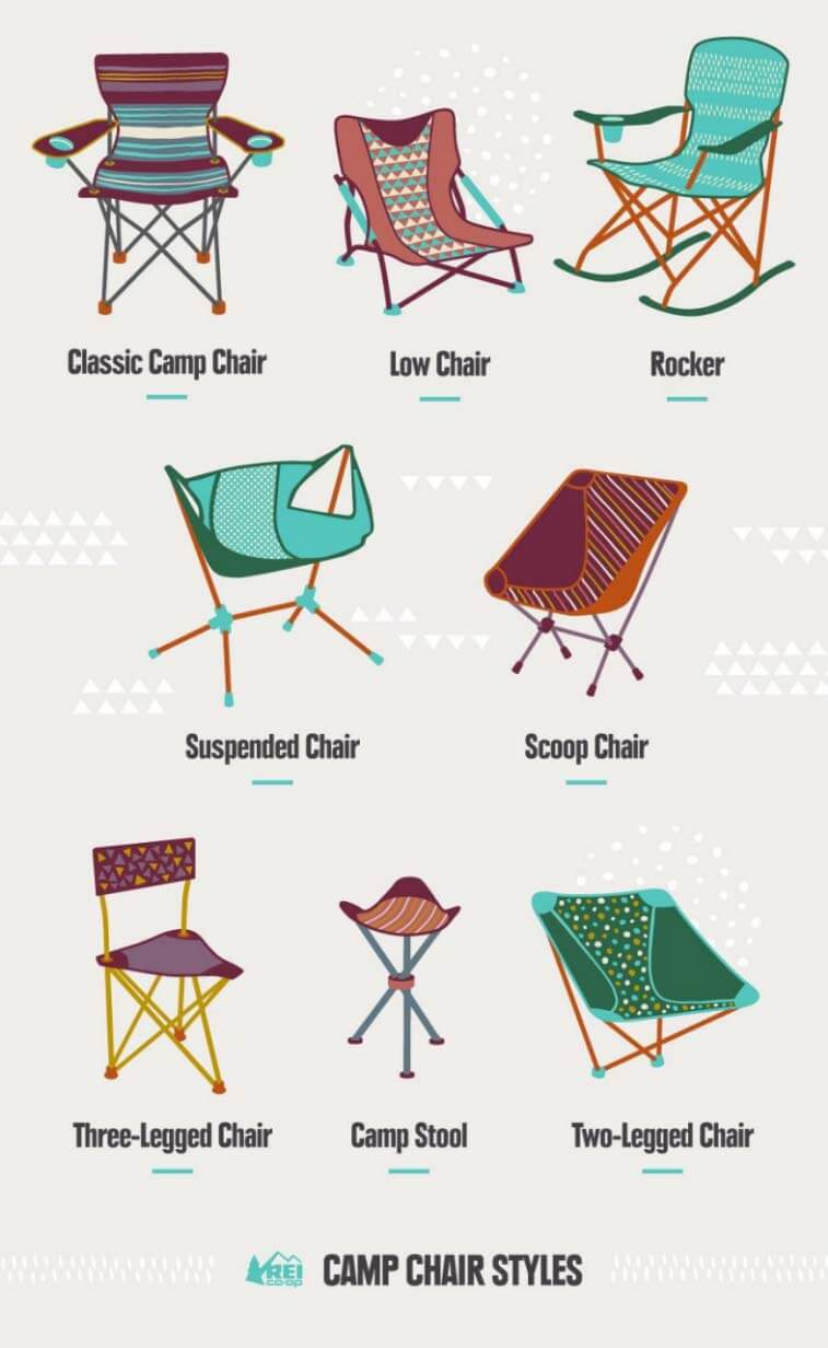 Types of camping chairs
