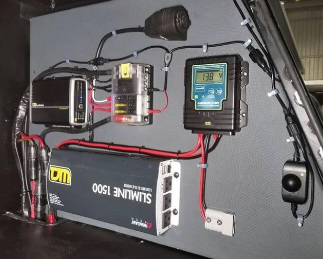 What Size Power Inverter For Camping